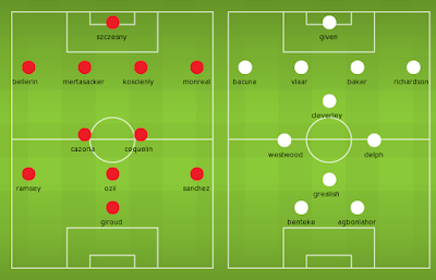 Possible Line-ups, Stats, Team News: Arsenal vs Aston Villa (FA Cup Final)
