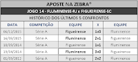 LOTECA 717 - HISTÓRICO JOGO 14