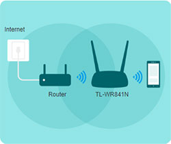 Tp_Link, TL-WR841N, router wifi