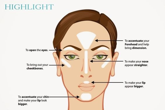 Where to Apply Highlight