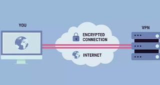 VPN gratuiti