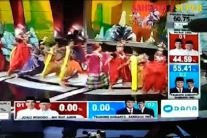 Ralat Quick Count Menangkan Prabowo di Indosiar, LSI Denny JA Bilang Kesalahan Teknis