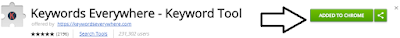 keyword dengan cpc tinggi