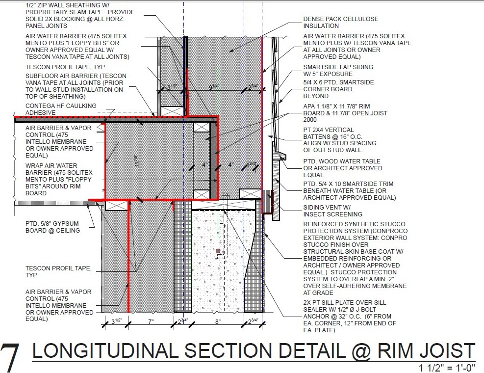 Image Result For Therm All Insulation