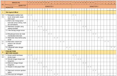 Download PROSEM TK/PAUD 2-3,3,4 tahun K13 Lengkap