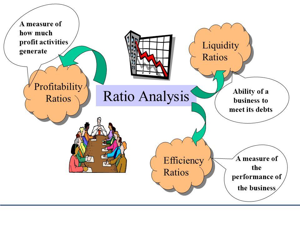 liquidity ratio and profitability ratio report Liquidity, solvency and profitability analysis using cash flow liquidity ratios used performance measurement in terms of profitability, liquidity and solvency.