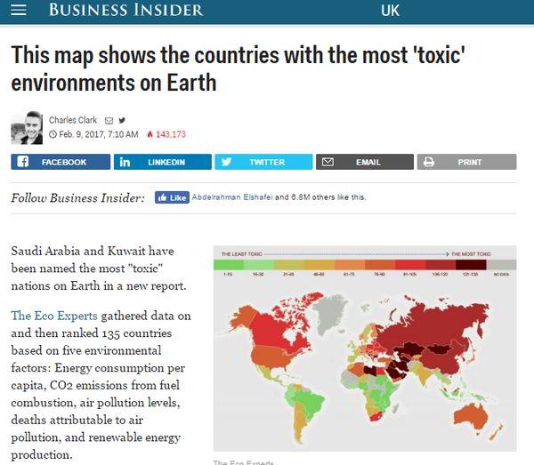 البلاد الأكثر تلويثاً للبيئة - صحيفة بيزنس إنسايدر