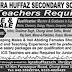 Iqra Huffaz Secondary Schools Lahore Jobs