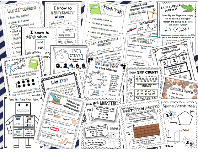 https://www.teacherspayteachers.com/Product/Second-Grade-Common-Core-Math-Standards-Anchor-Chart-Rings-1671013