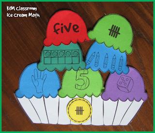 Math center ice cream game