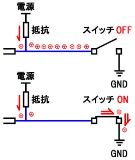 電気回路(PullUp抵抗とスイッチ回路)ICのポートをプルアップしてスイッチでGNDにつなぐ。電荷の動きと電圧