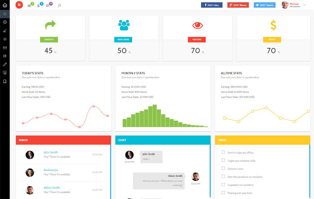 easy Free Bootstrap Admin Templates