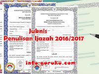 Download Juknis Penulisan Ijazah Tahun 2017 SD, SMP, SMA Lengkap