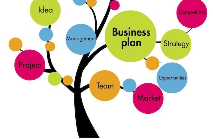 Download Contoh Proposal Bisnis Plan Kumpulan Contoh Tugas