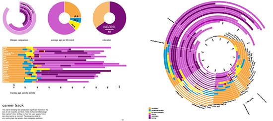 infografik konsep desain