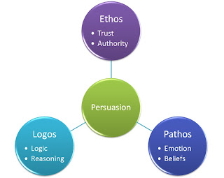ethos definition literature example