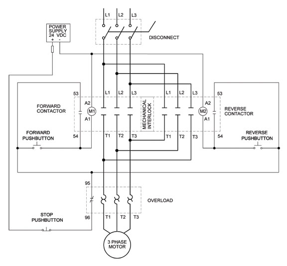 reverse 3 phase motor contactor wiring wiring diagram: chapter 1.2. full-voltage reversing 3 ...