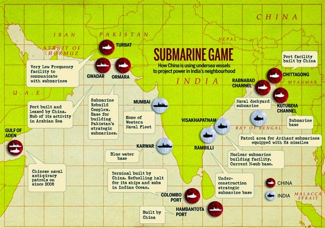 South Asian Submarine Issues