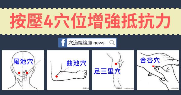 中醫按壓穴位增強抵抗力(發熱炎症)