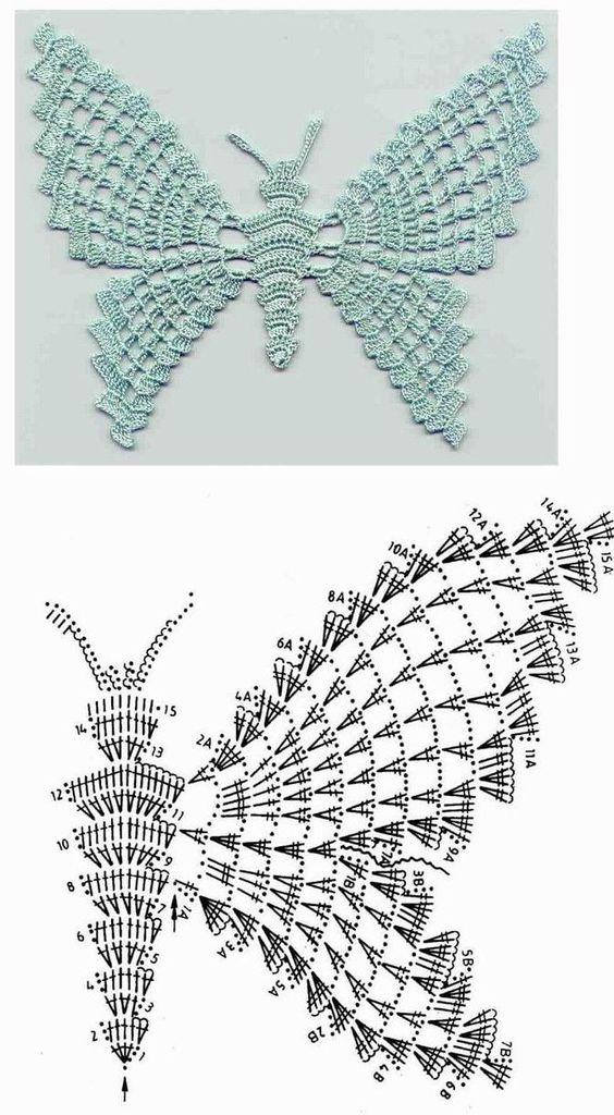 Patrones de Mariposas tejido crochet