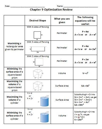 Ins 39 Pi 39 Re Math Grade 9 Optimization Review Sheet