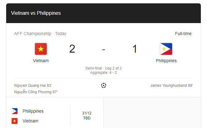 Vietnam vs Filipina