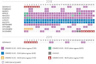 Calendario Acquario di Livorno 2018