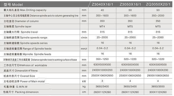 Máy Khoan Cần Cao Cấp Thương Hiệu WDDM 3kw - 4kw