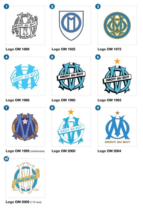 Design sporting club l 39 om et le psg une histoire d 39 amour du design - Logo de l olympique de marseille ...