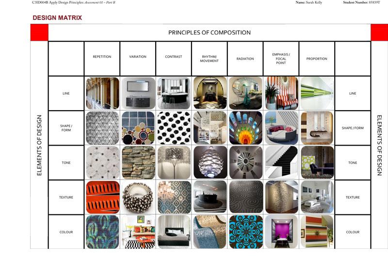 Interiors C3id004b Yse Design Elements And Principles