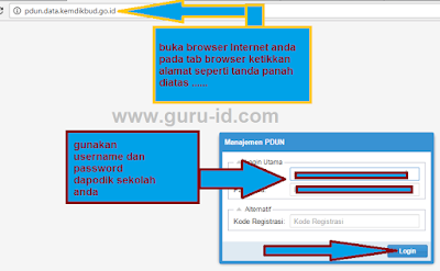gambar login di web manajemen UN http://pdun.data.kemdikbud.go.id/