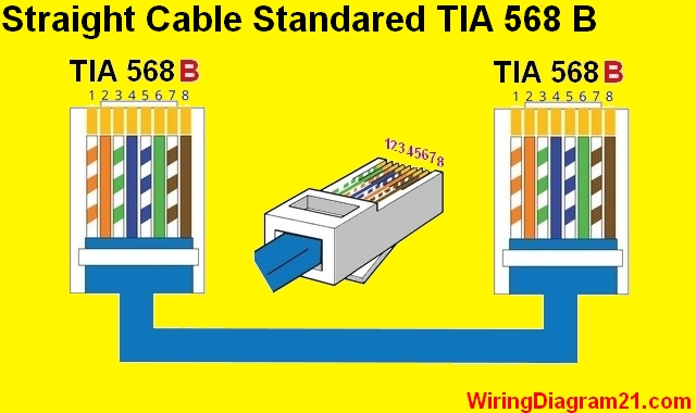 house electrical wiring diagram straight through cable color code wiring diagram b
