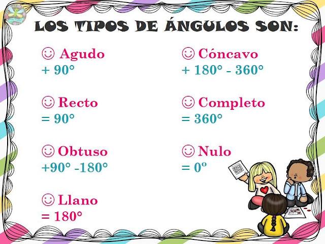 tipos-angulos