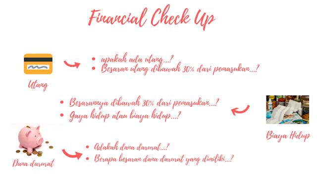 Bijak Kelola keuangan keluarga