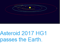 http://sciencythoughts.blogspot.co.uk/2017/04/asteroid-2017-hg1-passes-earth.html