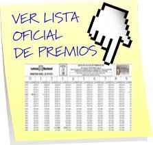 premios-loteria-nacional