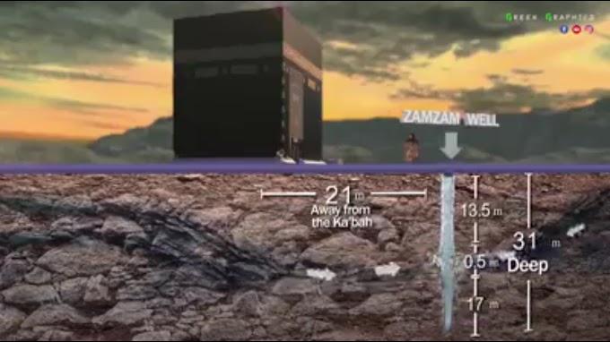 9 Fakta Menakjubkan Tentang Air Zamzam. #9 Buat Ramai Umat Islam Teringin Sangat Nak Minum Air Zamzam