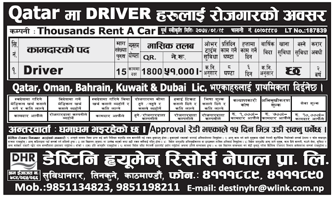 Jobs in Qatar for Nepali, Salary Rs 51,000