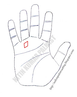 Meaning Of Square Sign On Mount of Sun In Palmistry