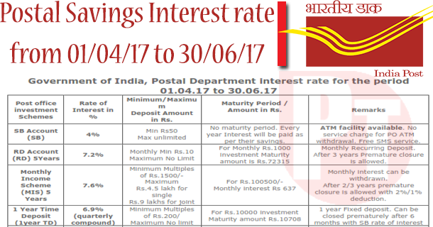 Postal savings interest rate for the period to po tools - Post office savings rates ...