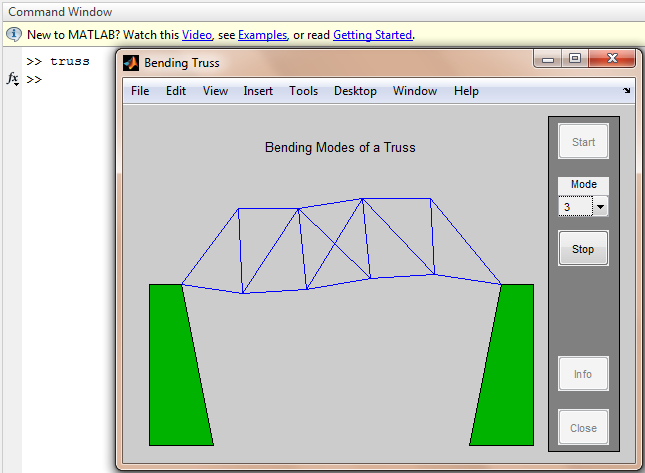 "Matlab's ""truss"" command:"