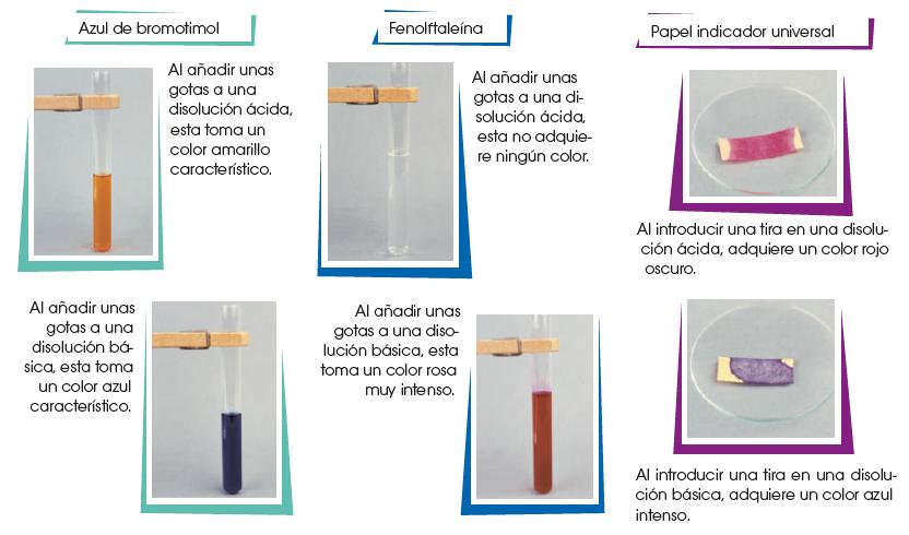 Neutralizacion de acidosis con bases of dating