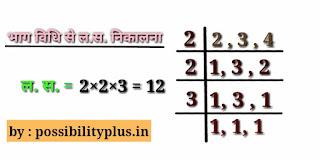 संख्याओं का ल.स कैसे निकालते हैं ? पुरी जानकारी by Possibilityplus.in