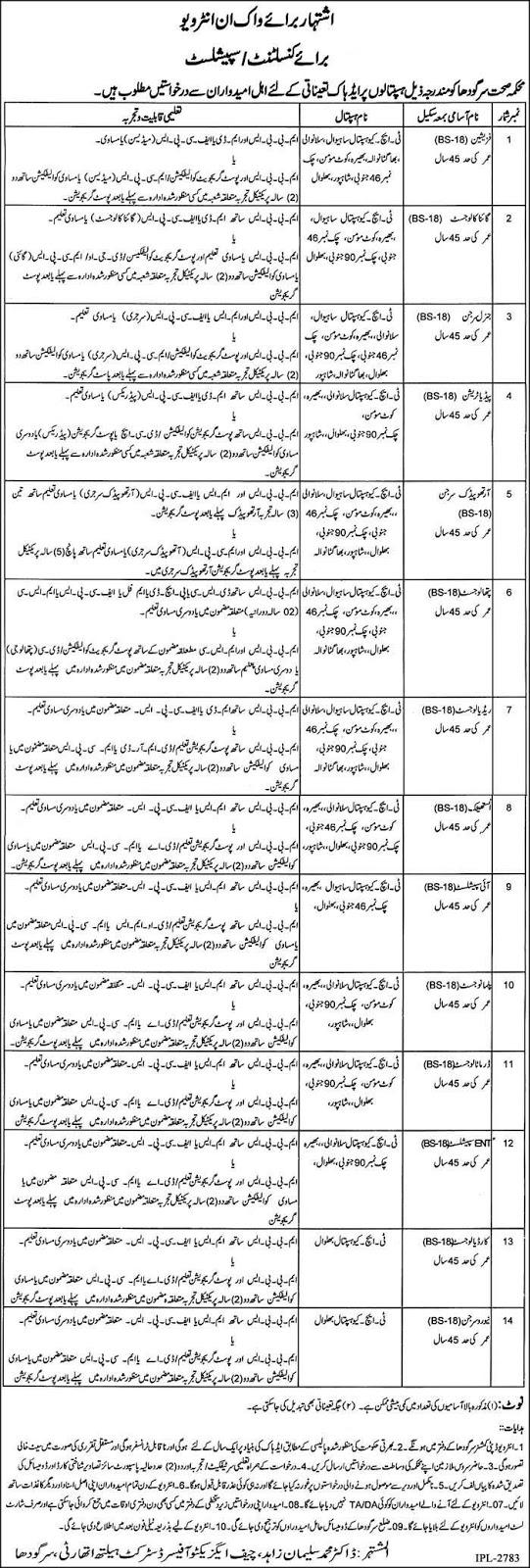 Advertisement for Health Department Sargodha Jobs