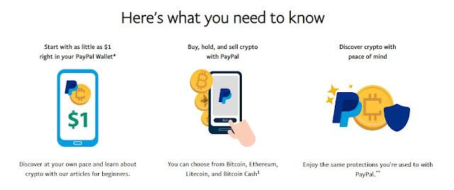 Paypal mengizinkan bitcoin