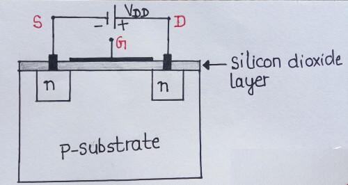 Power Amplifier Working Principle : mosfet working principle electrical simple ~ Hamham.info Haus und Dekorationen