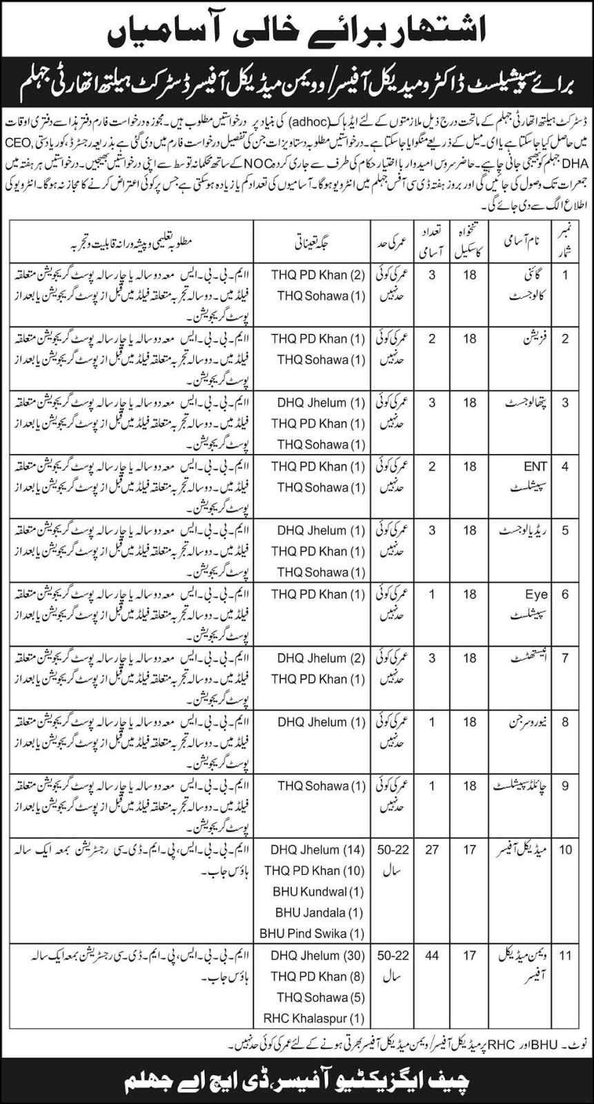 Specialist Doctor & Officer Jobs  in District Health Authority Jhelum 28 May 2017