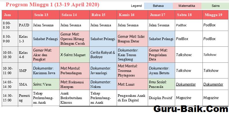 gambar tabel jadwal dan materi belajar melalui TVRI