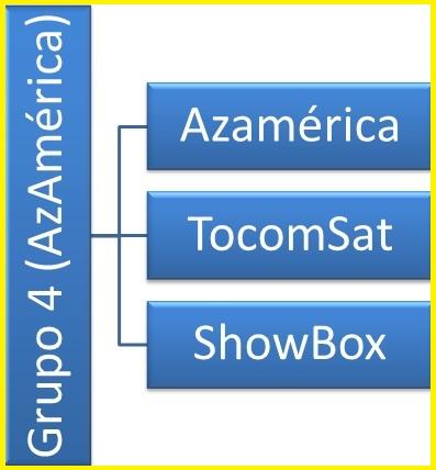 servidores para cada caja y dongle-http://2.bp.blogspot.com/-qWIF_TTsHoM/UJ2s0o85GnI/AAAAAAAABbs/Of52pavQPwU/s1600/Sem+t%C3%ADtulo4.jpg
