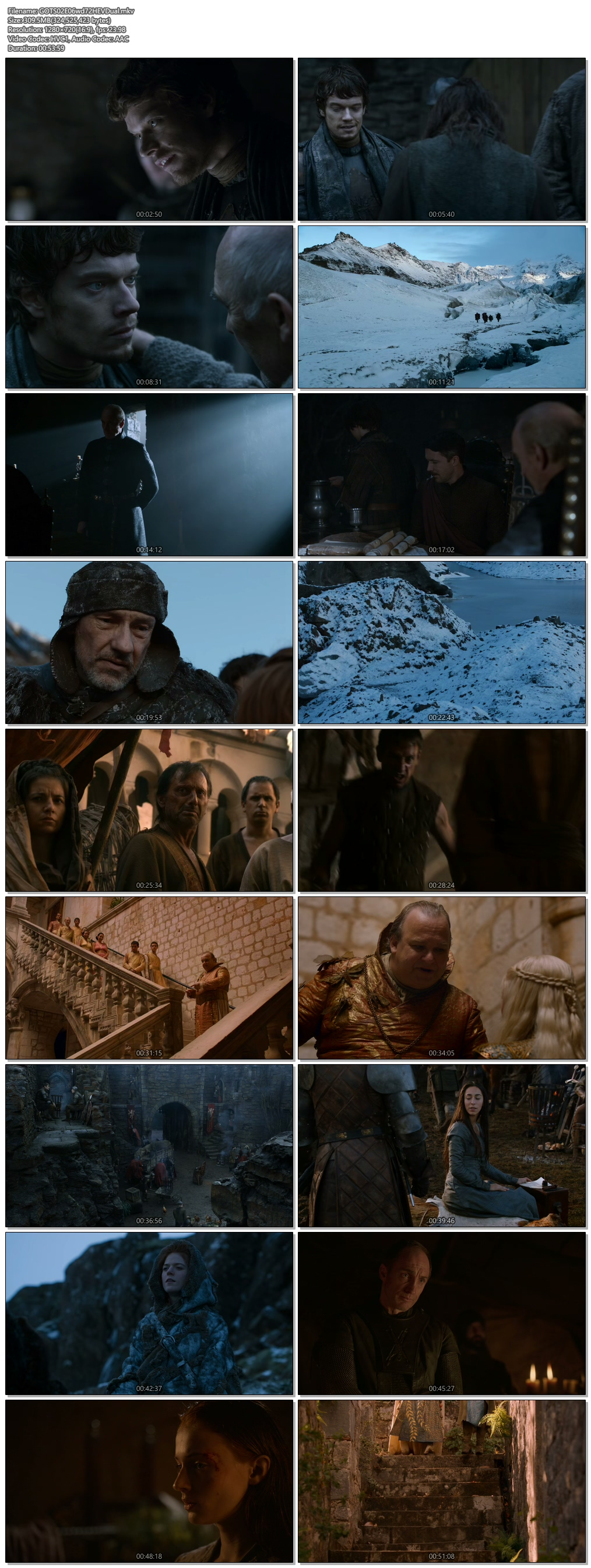 Screenshots Of Hindi Dubbed Show Game of Thrones 2012 Season 02 Episode 06 300MB 720P HD